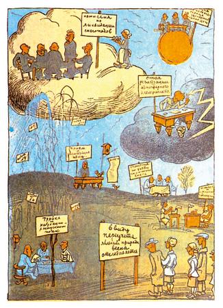 Карикатура Н. Радлова «Совбюрвесна». 1928
